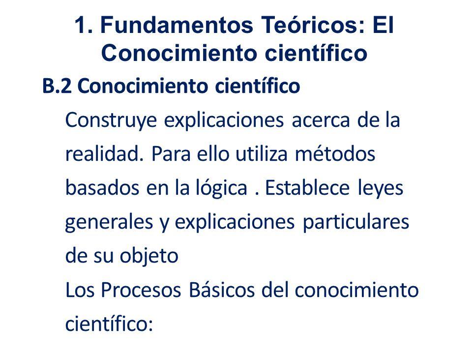 1. Fundamentos Teóricos: El Conocimiento científico