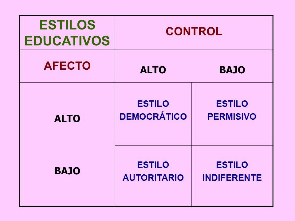 ESTILOS EDUCATIVOS CONTROL AFECTO ALTO BAJO ESTILO DEMOCRÁTICO