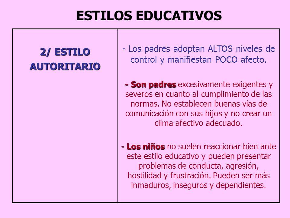 Los padres adoptan ALTOS niveles de control y manifiestan POCO afecto.