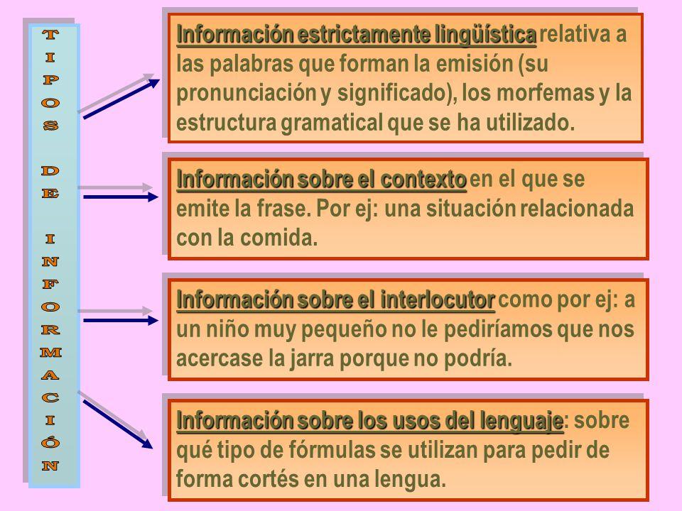 Información estrictamente lingüística relativa a las palabras que forman la emisión (su pronunciación y significado), los morfemas y la estructura gramatical que se ha utilizado.