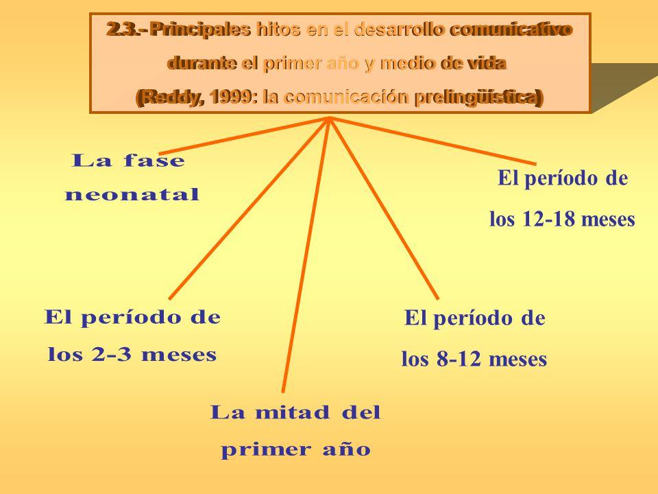 2.3.- Principales hitos en el desarrollo comunicativo