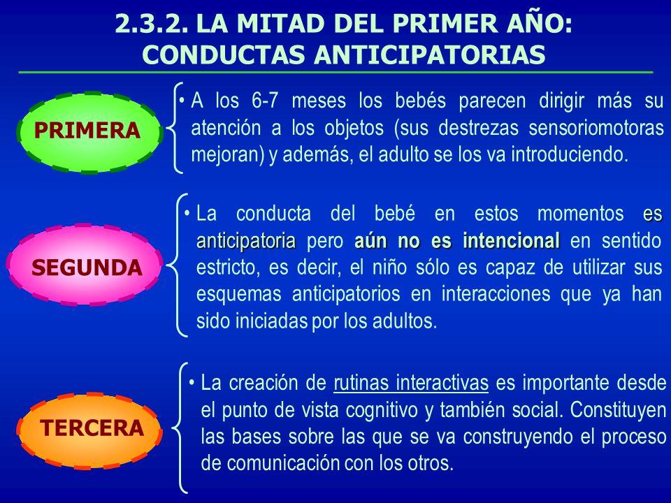 2.3.2. LA MITAD DEL PRIMER AÑO: CONDUCTAS ANTICIPATORIAS