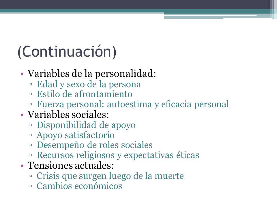 (Continuación) Variables de la personalidad: Variables sociales: