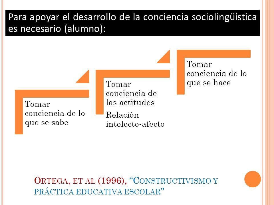 Ortega, et al (1996), Constructivismo y práctica educativa escolar