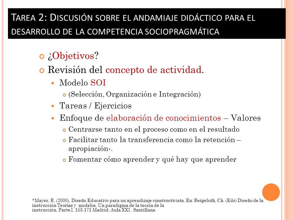 Tarea 2: Discusión sobre el andamiaje didáctico para el desarrollo de la competencia sociopragmática