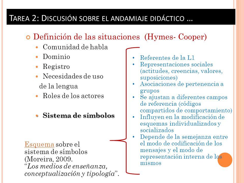 Tarea 2: Discusión sobre el andamiaje didáctico …