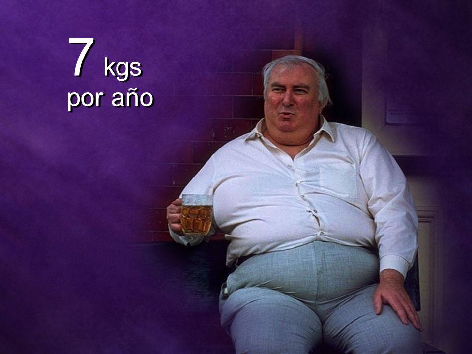 7 kgs por año