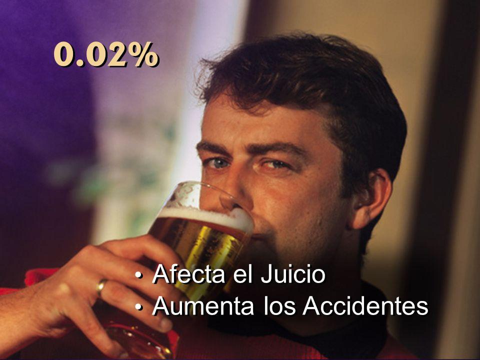 0.02% Afecta el Juicio Aumenta los Accidentes