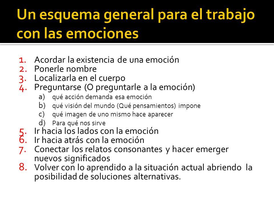 Un esquema general para el trabajo con las emociones