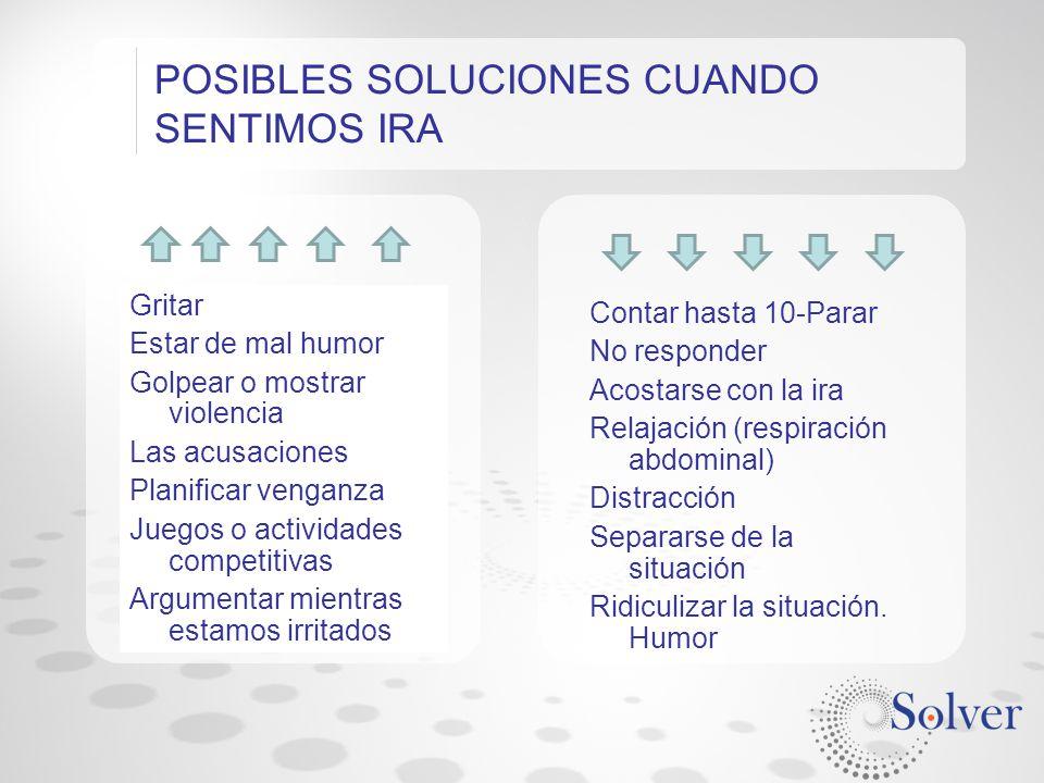 POSIBLES SOLUCIONES CUANDO SENTIMOS IRA