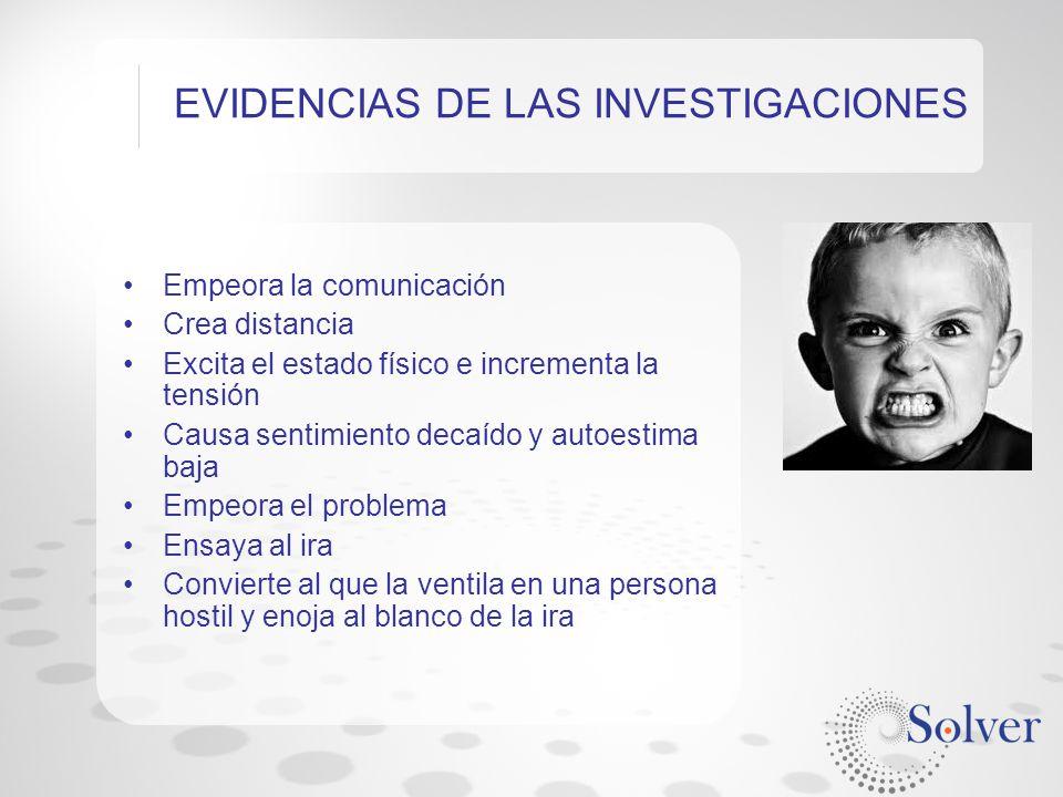 EVIDENCIAS DE LAS INVESTIGACIONES