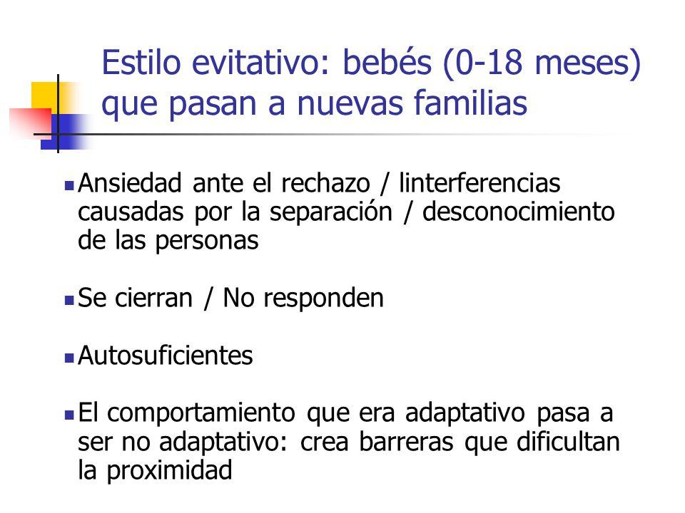 Estilo evitativo: bebés (0-18 meses) que pasan a nuevas familias