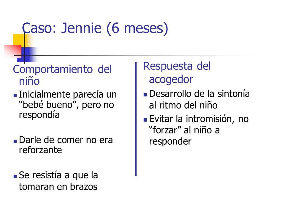 Caso: Jennie (6 meses) Respuesta del acogedor Comportamiento del niño