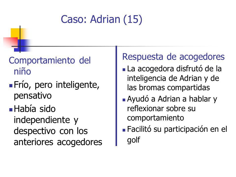 Caso: Adrian (15) Respuesta de acogedores Comportamiento del niño