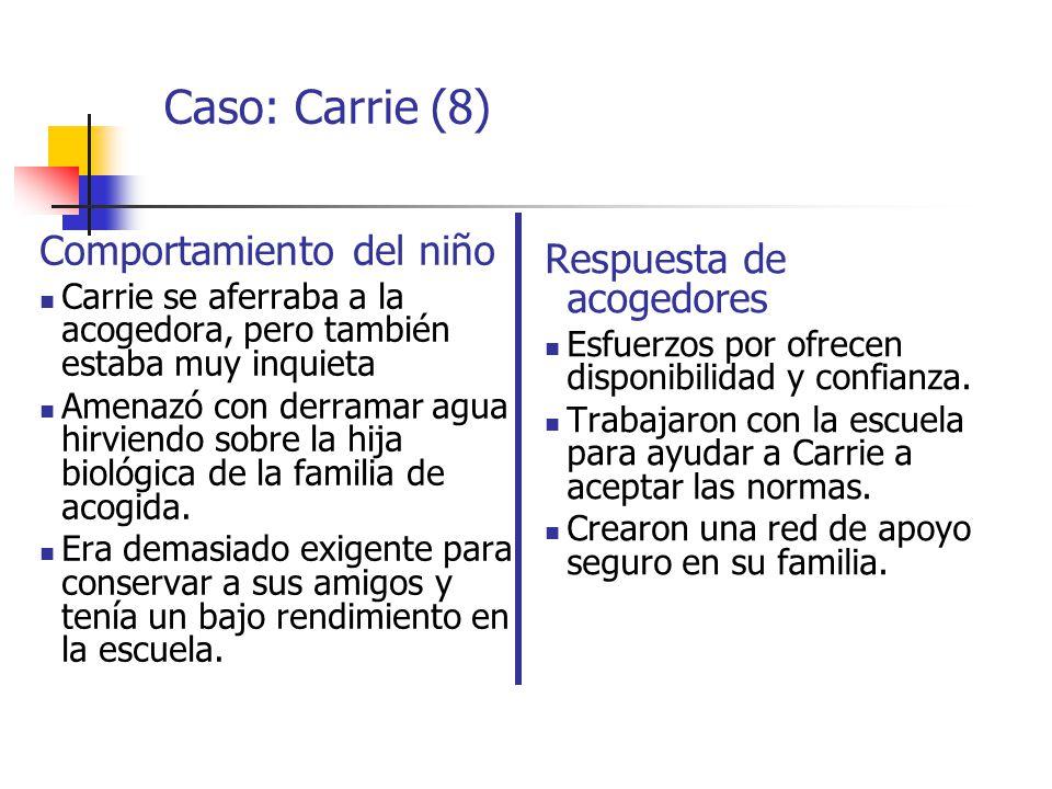 Caso: Carrie (8) Comportamiento del niño Respuesta de acogedores
