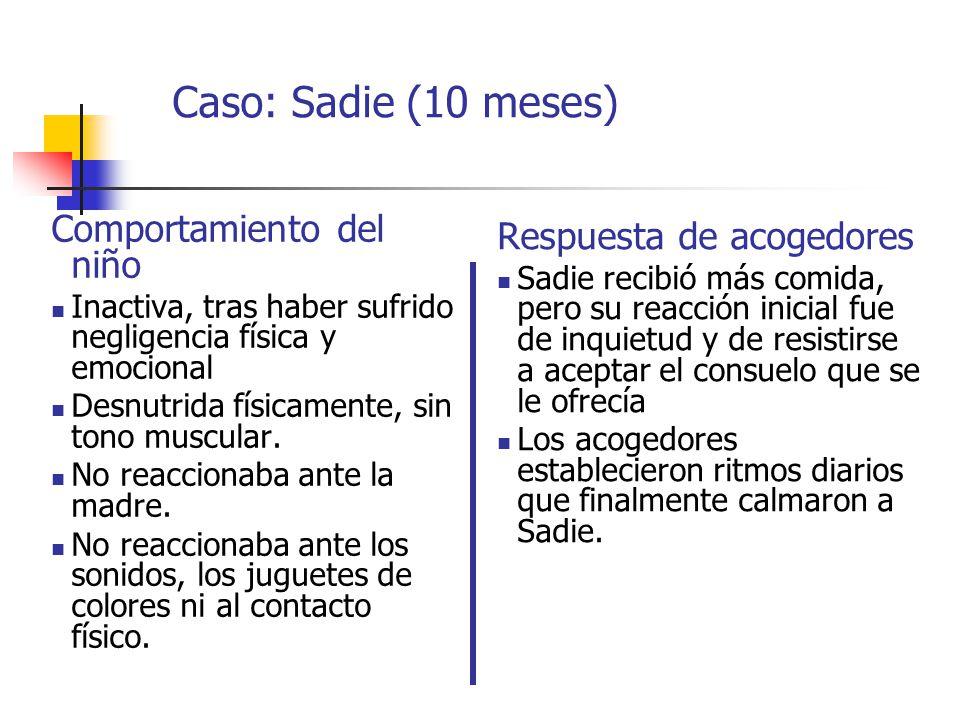 Caso: Sadie (10 meses) Comportamiento del niño Respuesta de acogedores