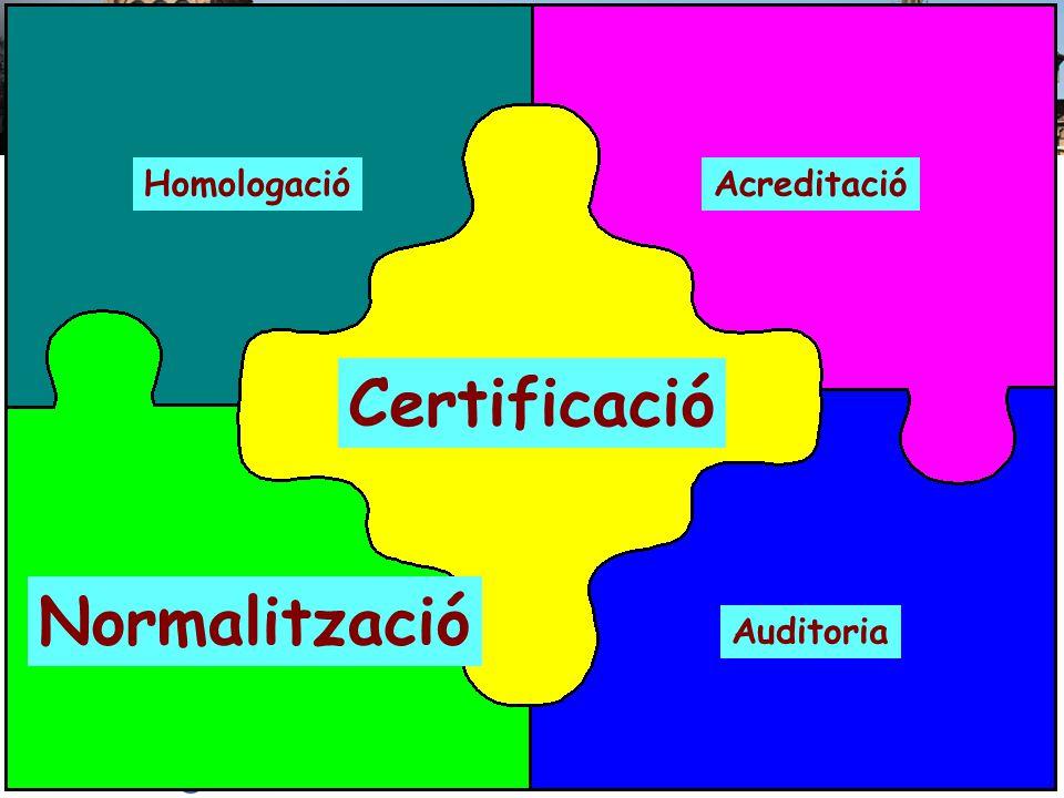 Certificació Normalització