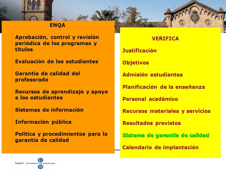 ENQA Aprobación, control y revisión periódica de los programas y títulos. Evaluación de los estudiantes.