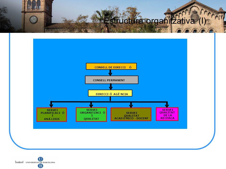 Estructura organitzativa (I)