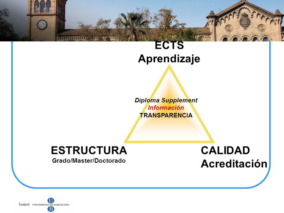 Grado/Master/Doctorado
