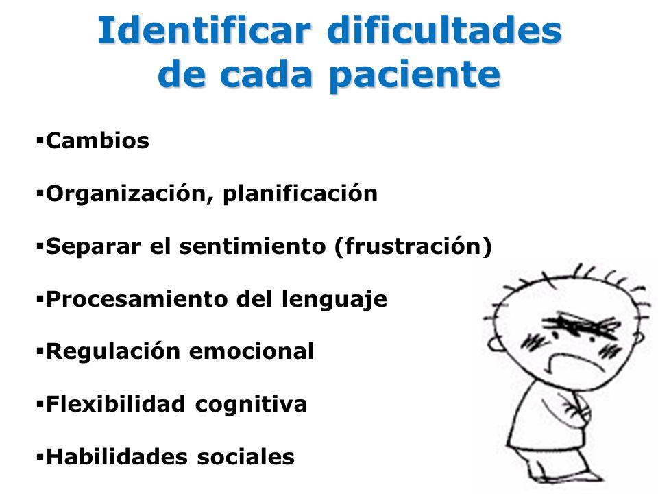 Identificar dificultades