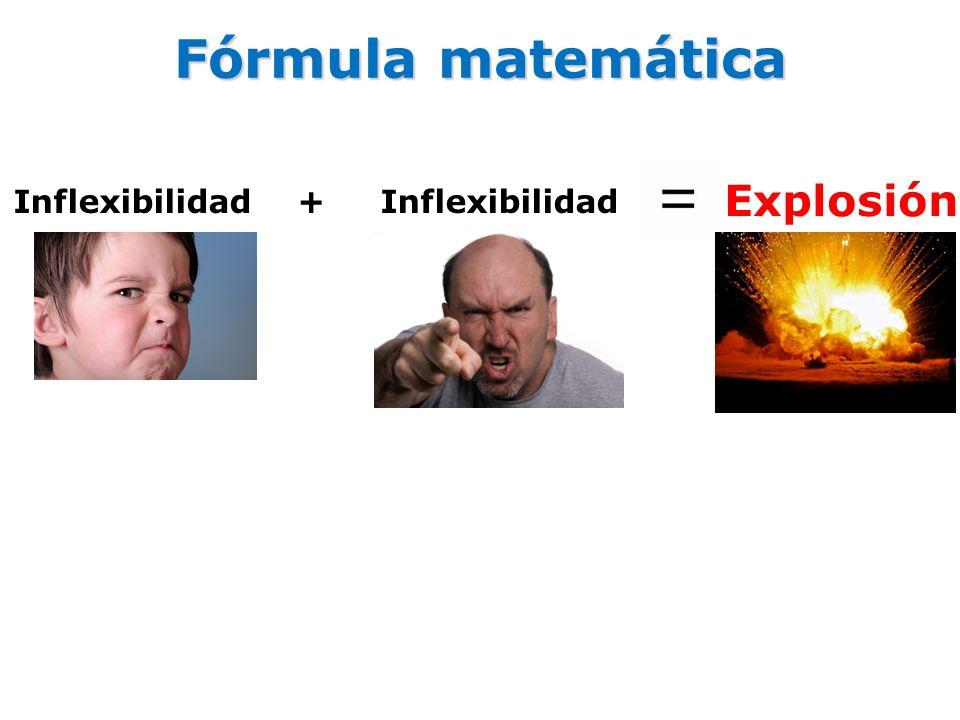 Fórmula matemática Inflexibilidad + Inflexibilidad Explosión