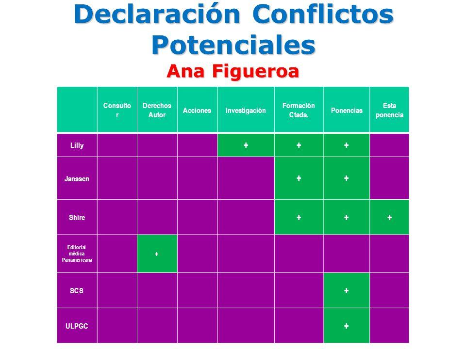 Declaración Conflictos Potenciales