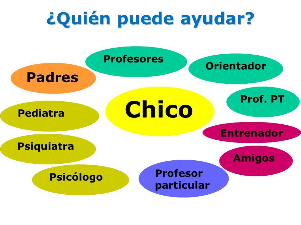 Chico ¿Quién puede ayudar Padres Profesores Orientador Prof. PT