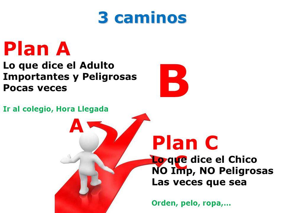 B Plan A A Plan C C 3 caminos Lo que dice el Adulto