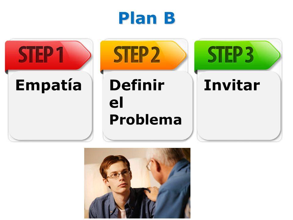 Plan B Empatía Definir el Problema Invitar