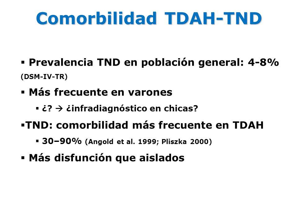 Comorbilidad TDAH-TND