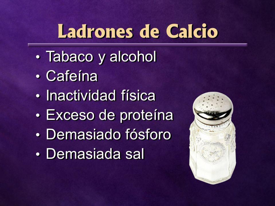 Ladrones de Calcio Tabaco y alcohol Cafeína Inactividad física