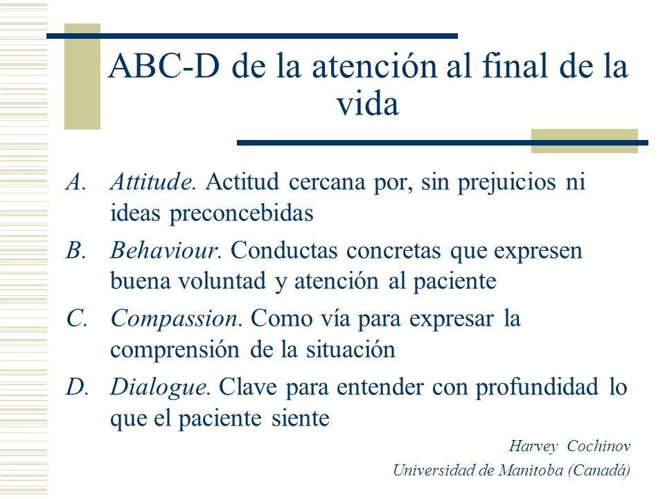 ABC-D de la atención al final de la vida