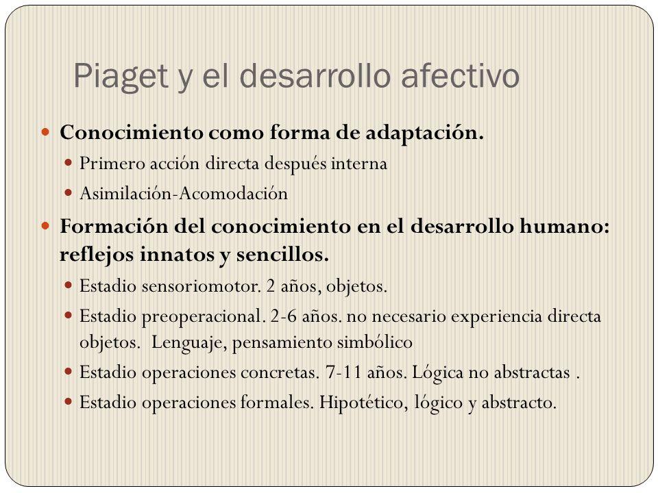 Piaget y el desarrollo afectivo