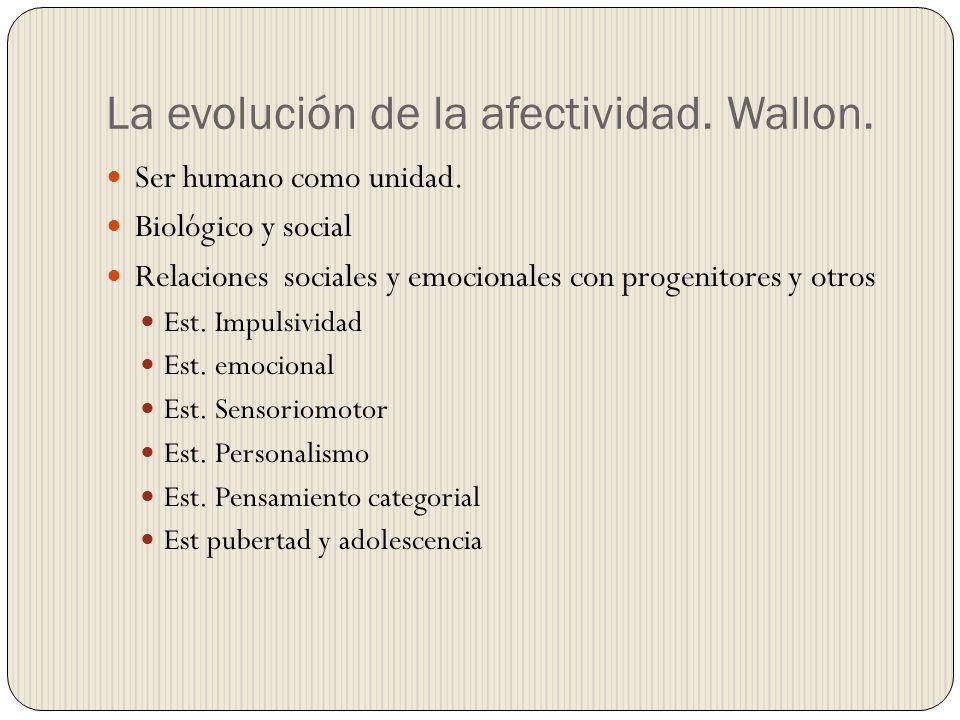 La evolución de la afectividad. Wallon.
