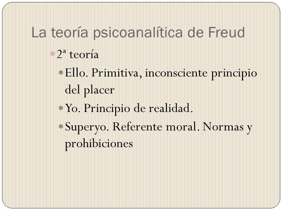 La teoría psicoanalítica de Freud