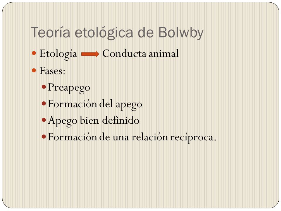 Teoría etológica de Bolwby