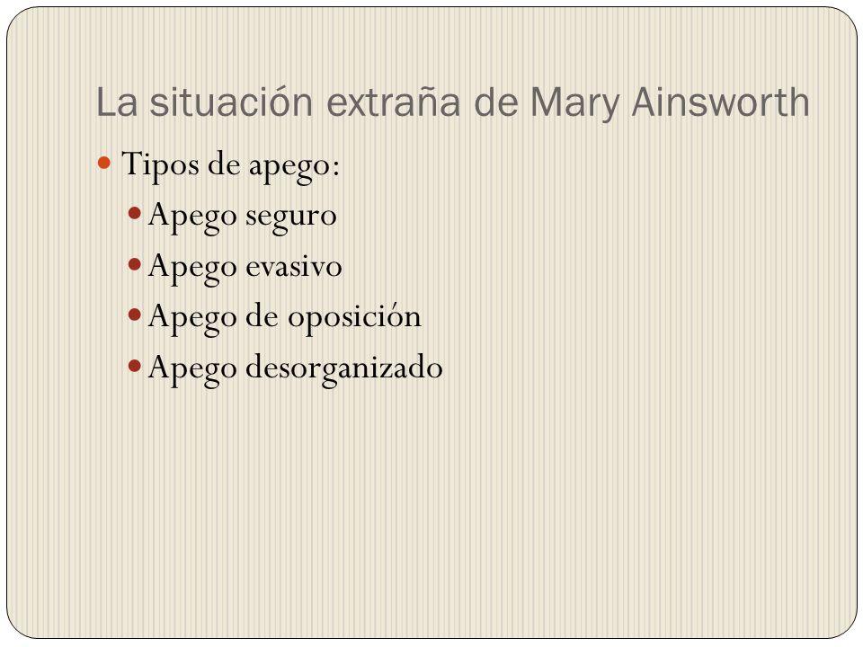 La situación extraña de Mary Ainsworth