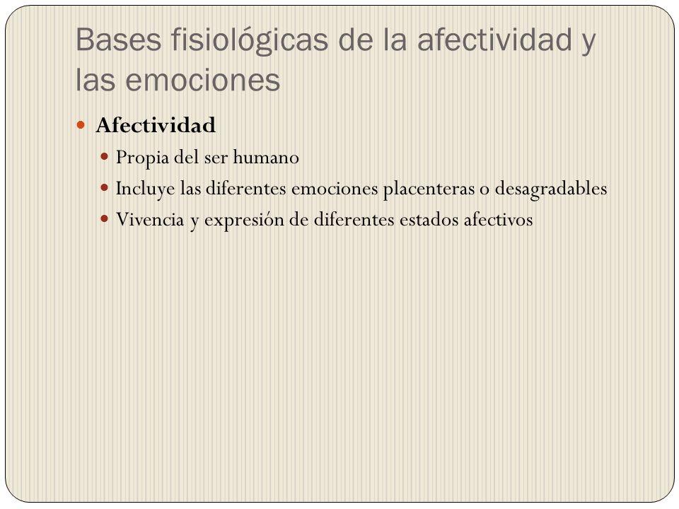 Bases fisiológicas de la afectividad y las emociones
