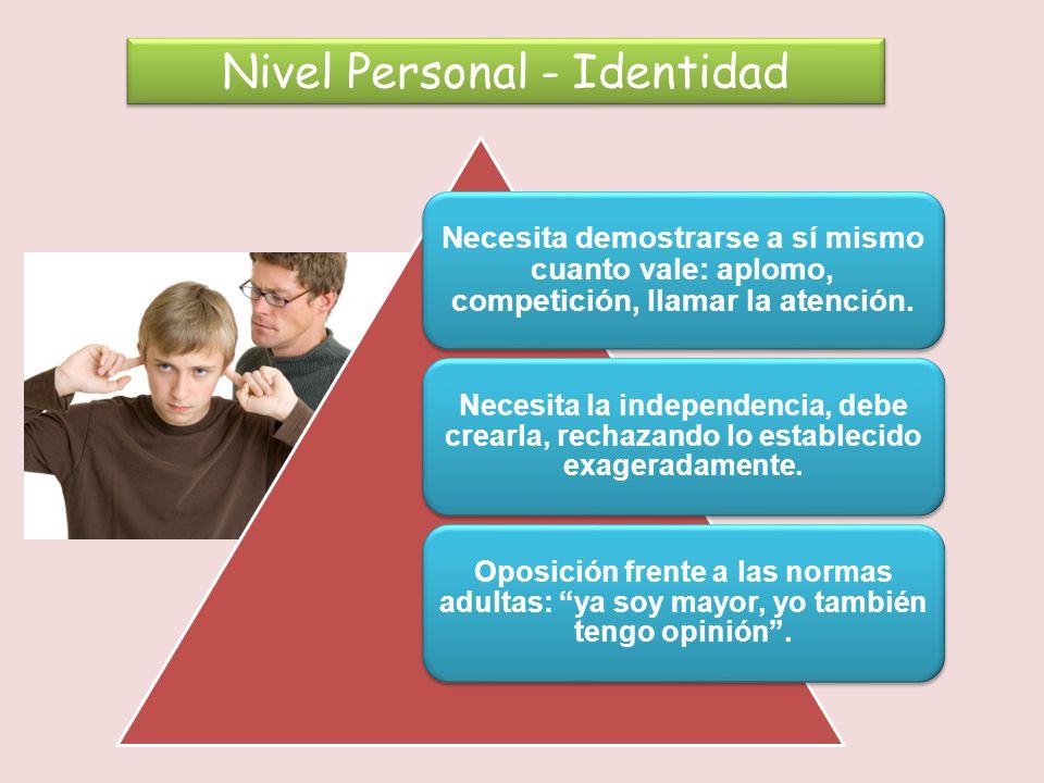 Nivel Personal - Identidad