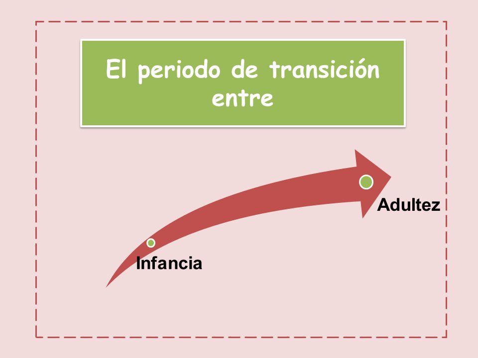 El periodo de transición entre