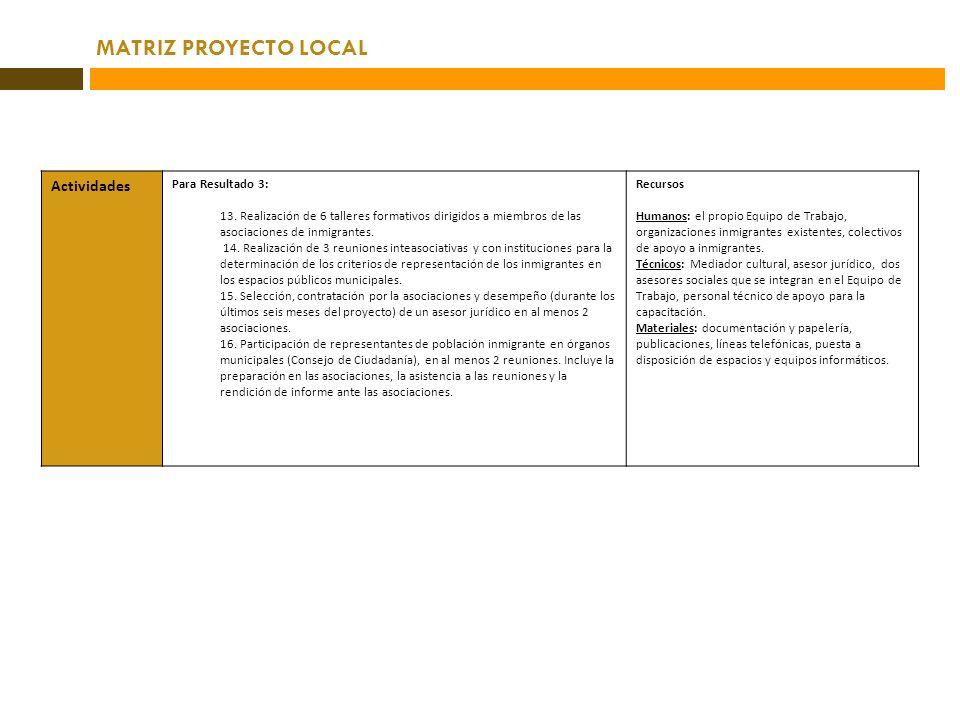 MATRIZ PROYECTO LOCAL Actividades 18 Para Resultado 3: