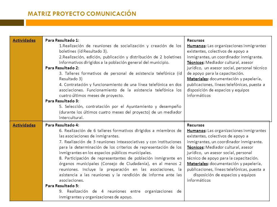MATRIZ PROYECTO COMUNICACIÓN