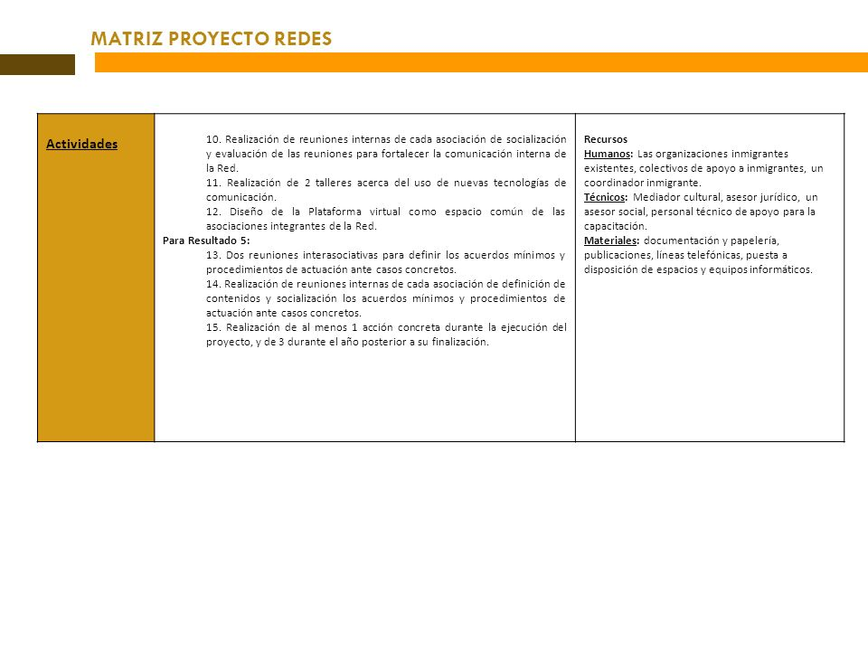 MATRIZ PROYECTO REDES Actividades 27