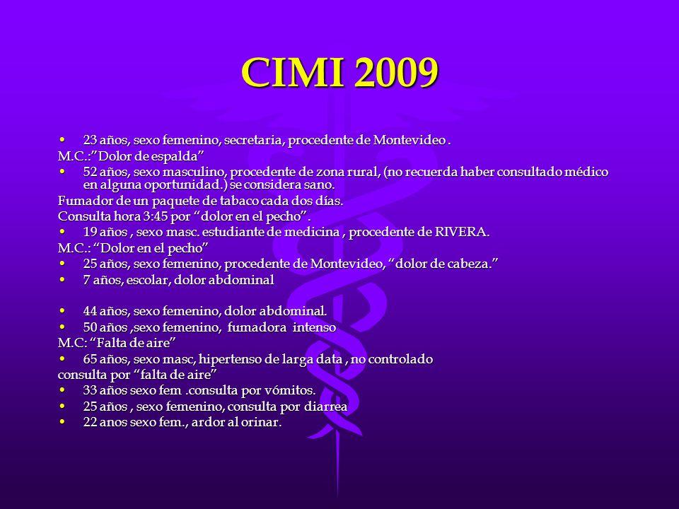 CIMI 2009 23 años, sexo femenino, secretaria, procedente de Montevideo . M.C.: Dolor de espalda