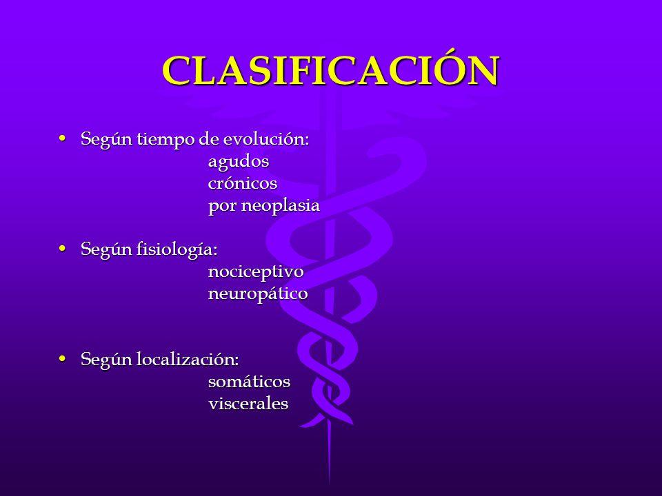 CLASIFICACIÓN Según tiempo de evolución: agudos crónicos por neoplasia