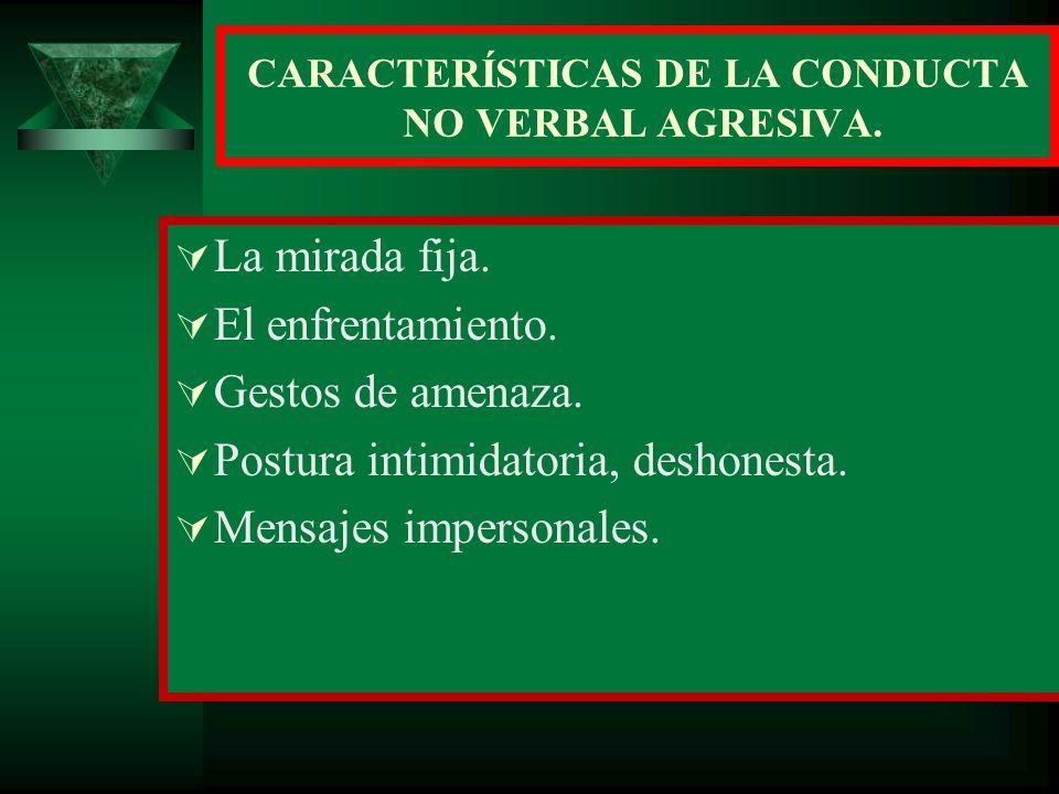 CARACTERÍSTICAS DE LA CONDUCTA NO VERBAL AGRESIVA.