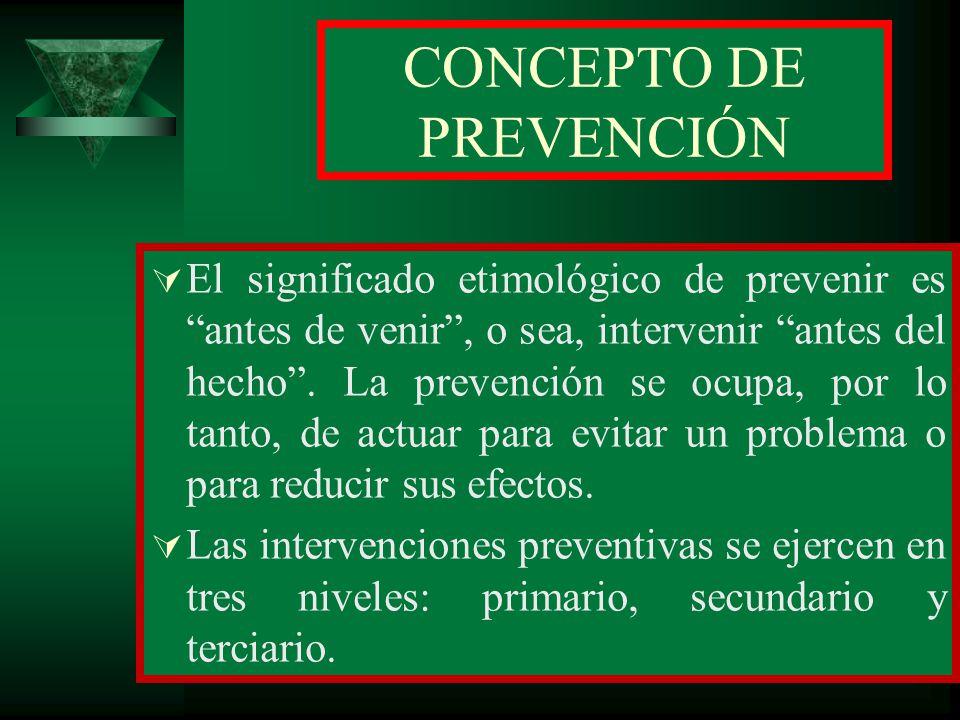 CONCEPTO DE PREVENCIÓN