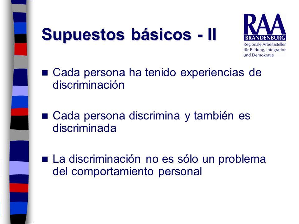 Supuestos básicos - II Cada persona ha tenido experiencias de discriminación. Cada persona discrimina y también es discriminada.
