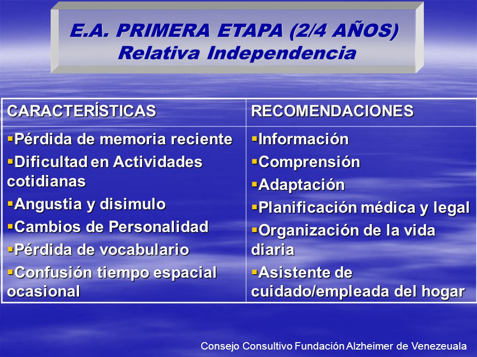 E.A. PRIMERA ETAPA (2/4 AÑOS) Relativa Independencia
